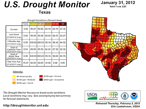 Texas Drought Map February 2012