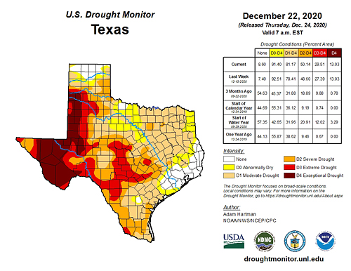 An early look at the drought map for Texas. This is part of the setup for the 2021 Ray Roberts Carp Season.